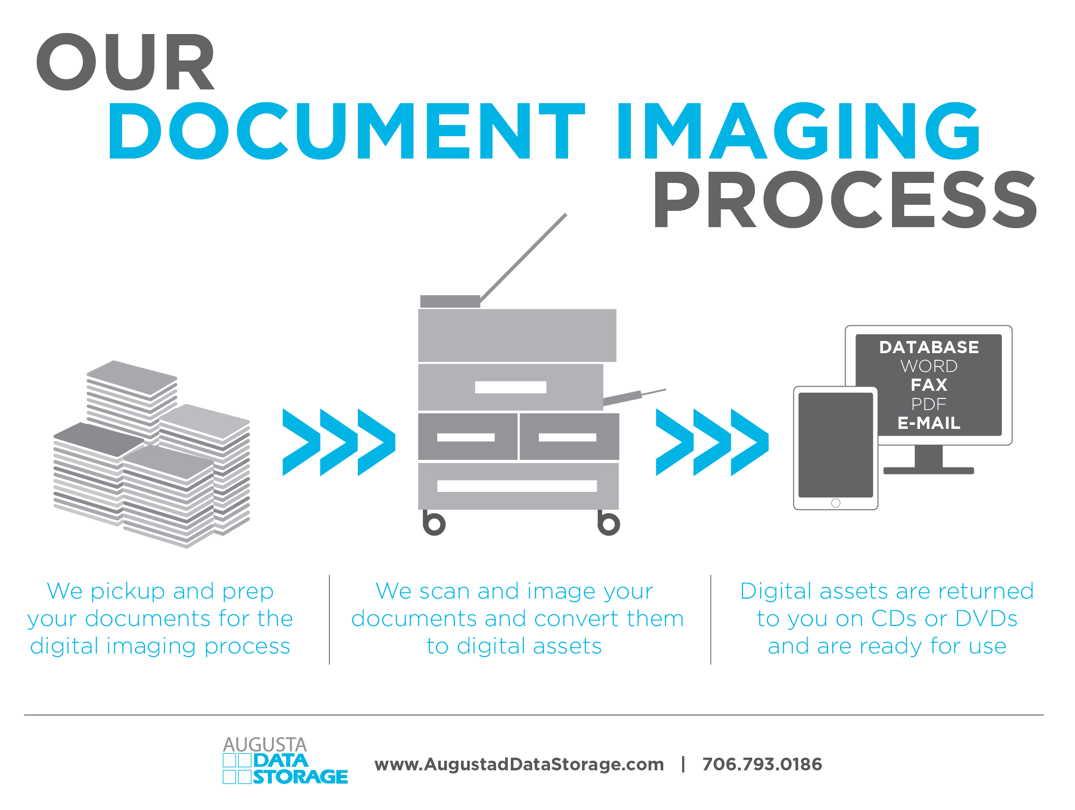 document imaging bridging the gap between paper and With document scanning and imaging