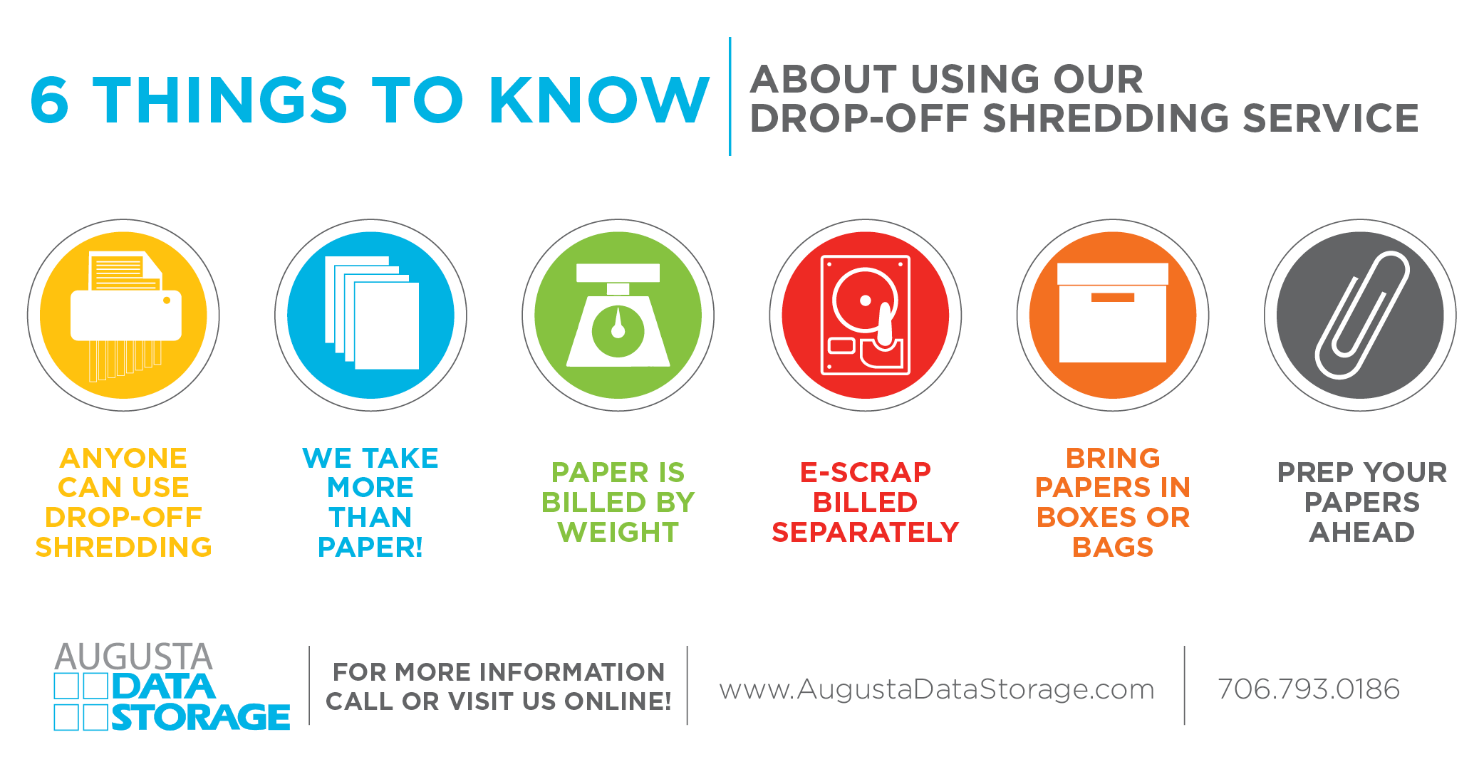 6 Things to Know about our Drop-off Shredding Services